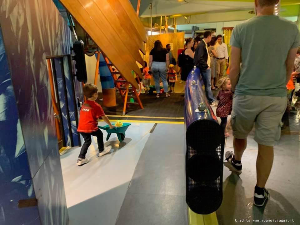 musei per bambini a londra